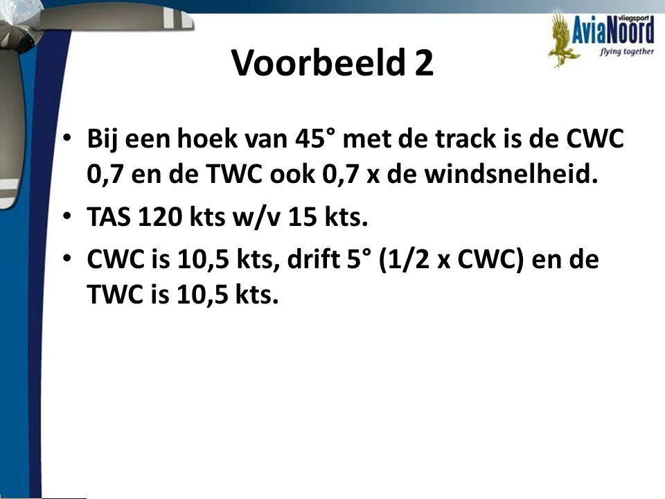 Voorbeeld 2 Bij een hoek van 45° met de track is de CWC 0,7 en de TWC ook 0,7 x de windsnelheid. TAS 120 kts w/v 15 kts.