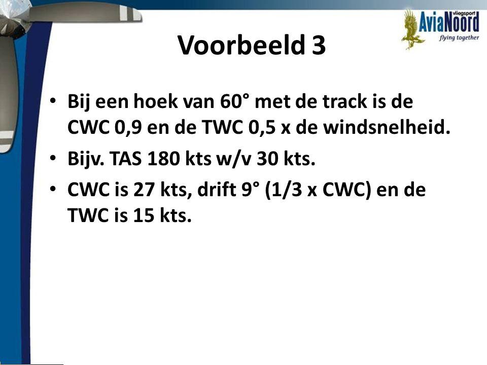 Voorbeeld 3 Bij een hoek van 60° met de track is de CWC 0,9 en de TWC 0,5 x de windsnelheid. Bijv. TAS 180 kts w/v 30 kts.