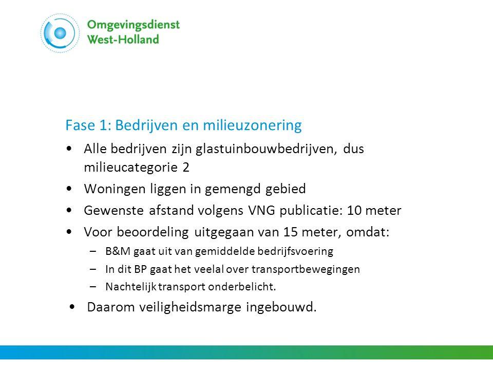 Fase 1: Bedrijven en milieuzonering