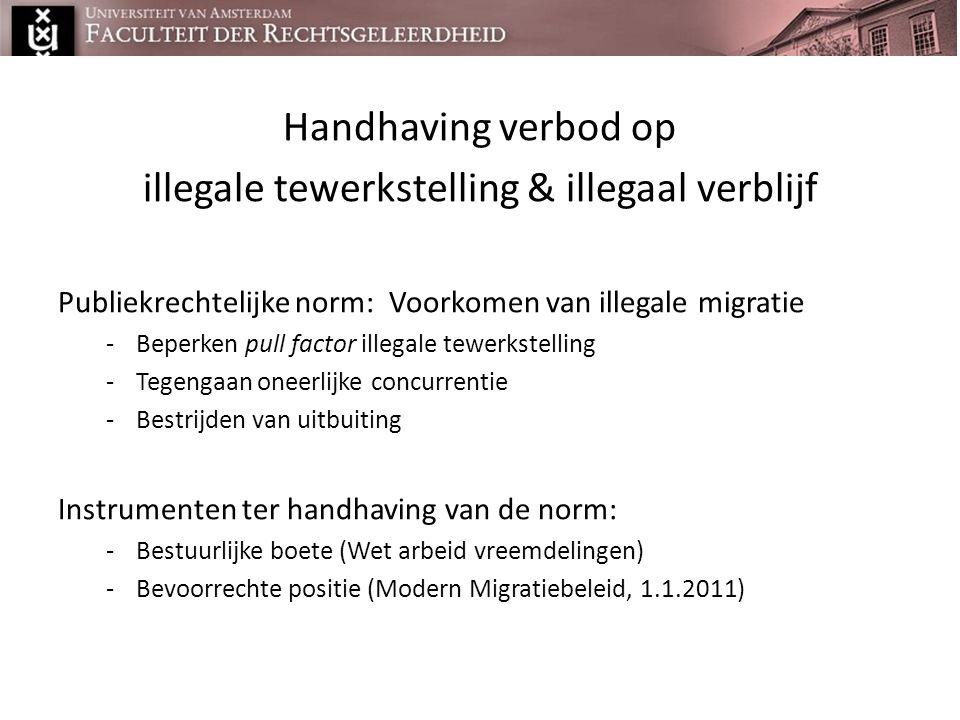 illegale tewerkstelling & illegaal verblijf
