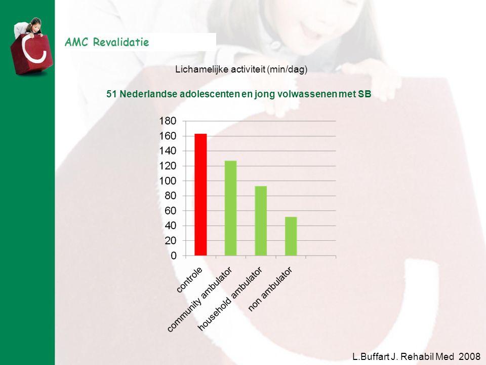 51 Nederlandse adolescenten en jong volwassenen met SB