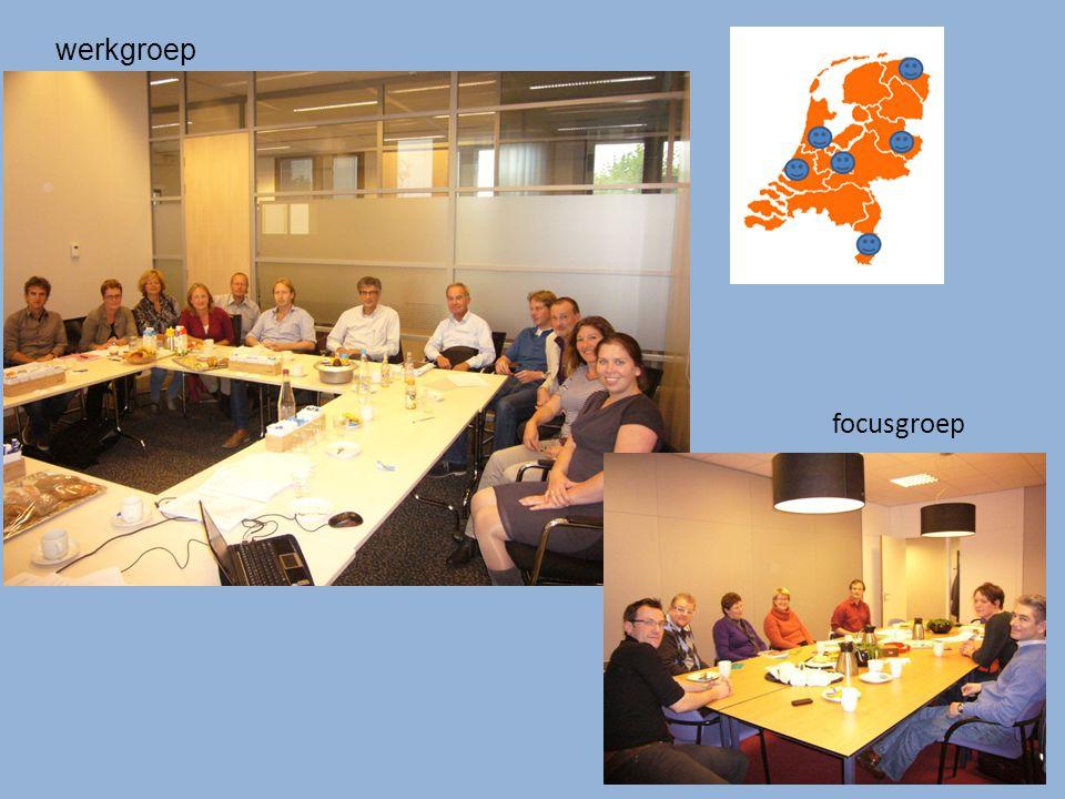 werkgroep focusgroep Terug naar de richtlijn Hoe is richtlijn gemaakt