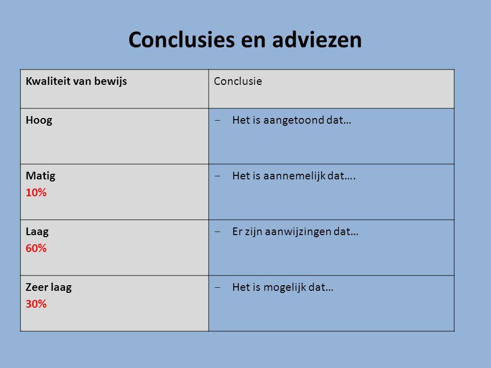 Conclusies en adviezen
