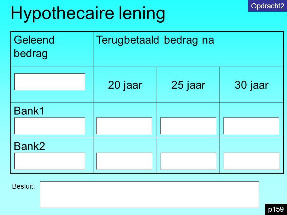 Hypothecaire lening Geleend bedrag Terugbetaald bedrag na 20 jaar