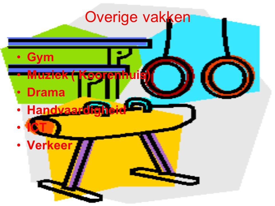 Overige vakken Gym Muziek ( Koorenhuis) Drama Handvaardigheid ICT