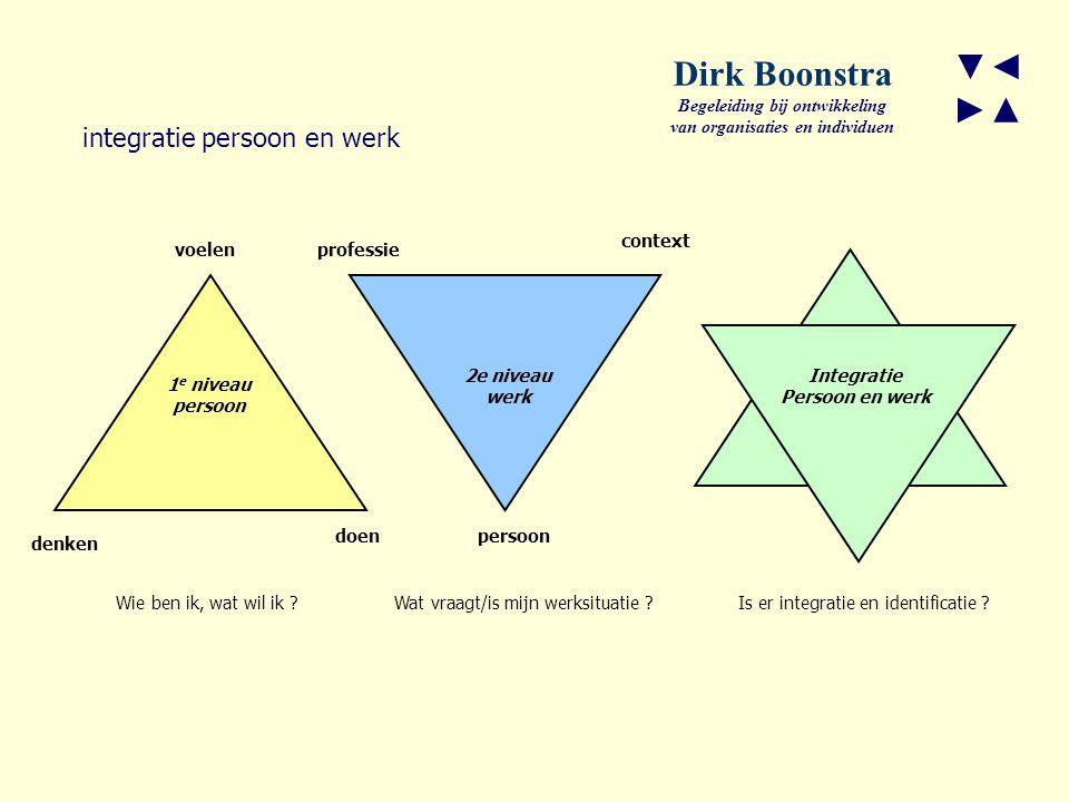 van organisaties en individuen