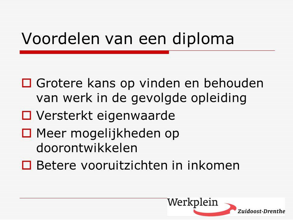 Voordelen van een diploma