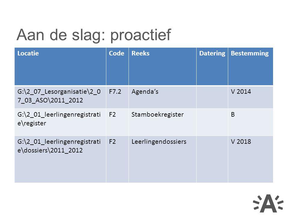 Aan de slag: proactief Locatie Code Reeks Datering Bestemming