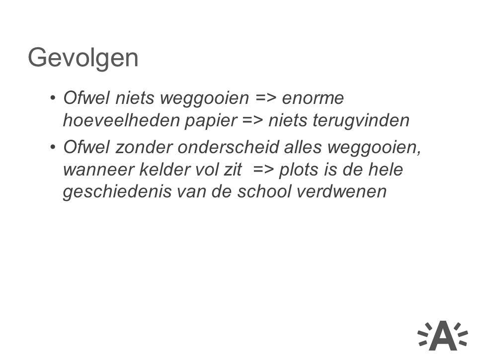 Gevolgen Ofwel niets weggooien => enorme hoeveelheden papier => niets terugvinden.