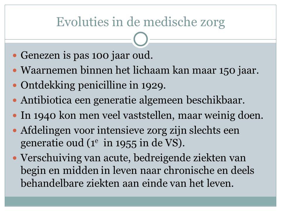 Evoluties in de medische zorg