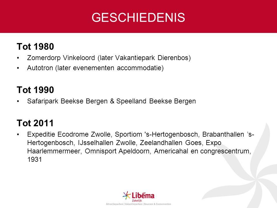 GESCHIEDENIS Tot 1980 Tot 1990 Tot 2011