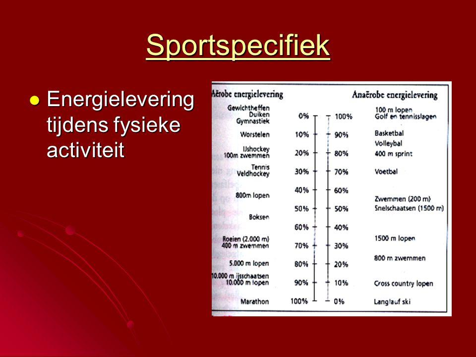 Sportspecifiek Energielevering tijdens fysieke activiteit