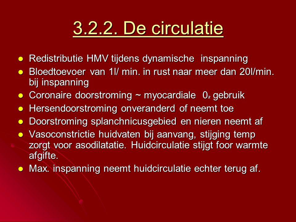 3.2.2. De circulatie Redistributie HMV tijdens dynamische inspanning