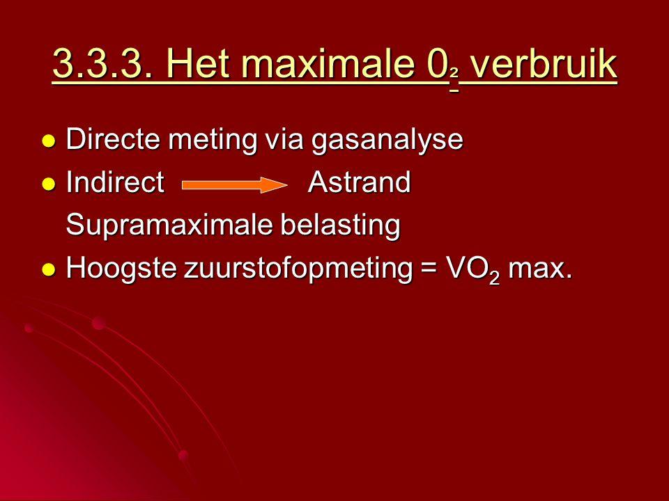 3.3.3. Het maximale 0² verbruik