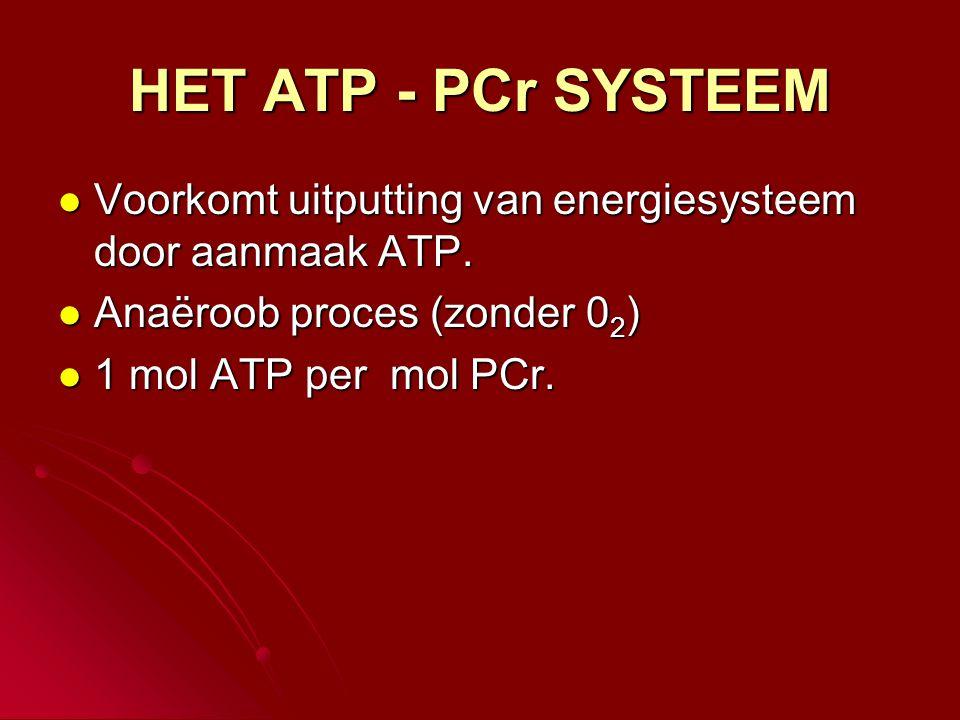 HET ATP - PCr SYSTEEM Voorkomt uitputting van energiesysteem door aanmaak ATP. Anaëroob proces (zonder 02)