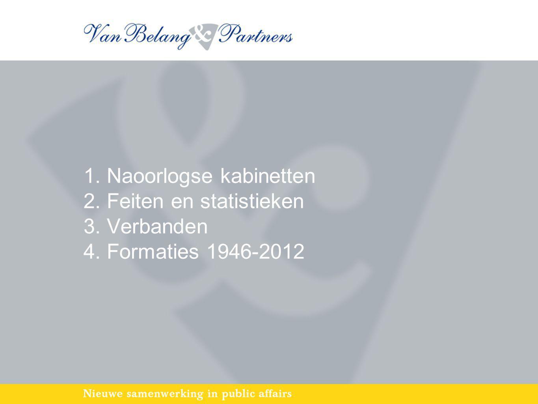 1. Naoorlogse kabinetten 2. Feiten en statistieken 3. Verbanden 4