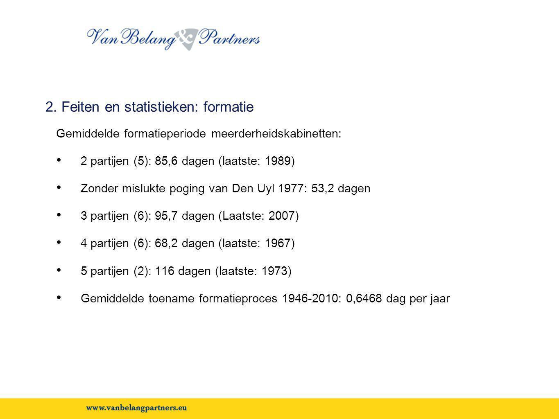 2. Feiten en statistieken: formatie
