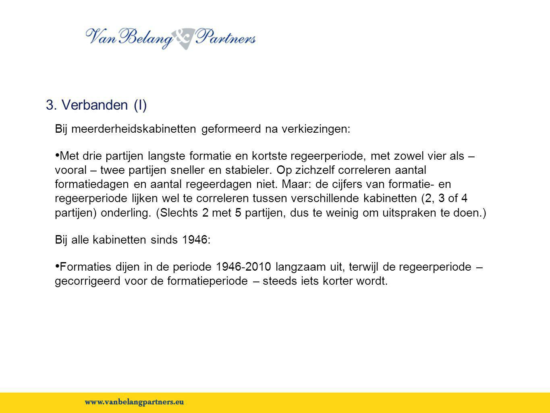 3. Verbanden (I) Bij meerderheidskabinetten geformeerd na verkiezingen: