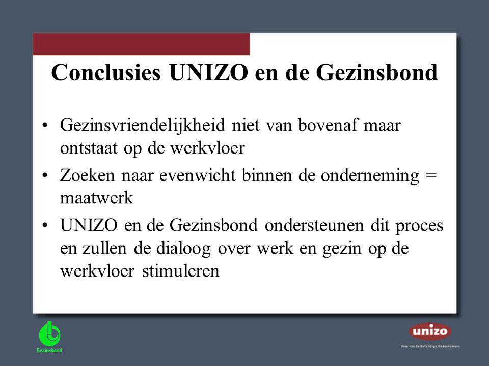 Conclusies UNIZO en de Gezinsbond