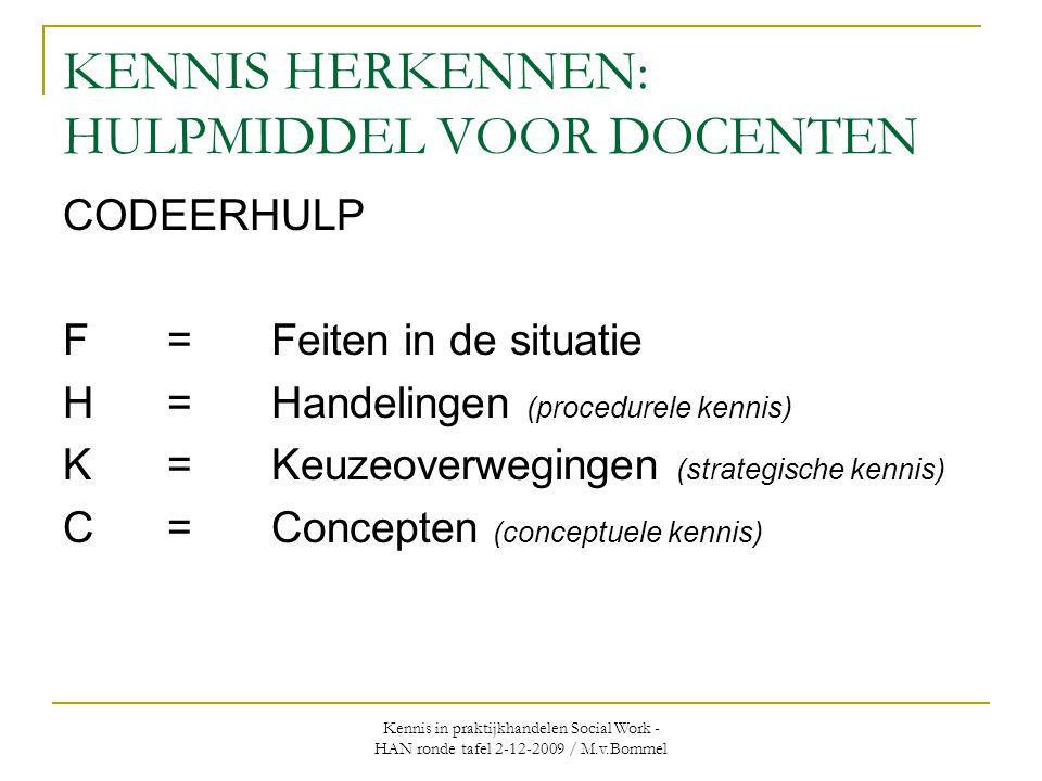 KENNIS HERKENNEN: HULPMIDDEL VOOR DOCENTEN