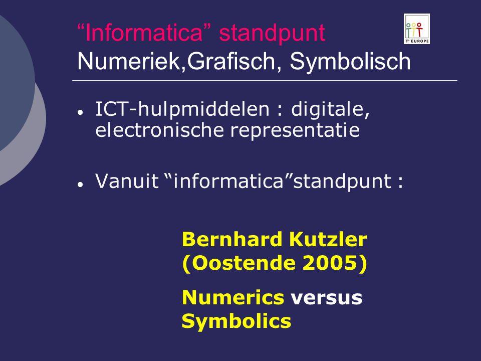 Informatica standpunt Numeriek,Grafisch, Symbolisch