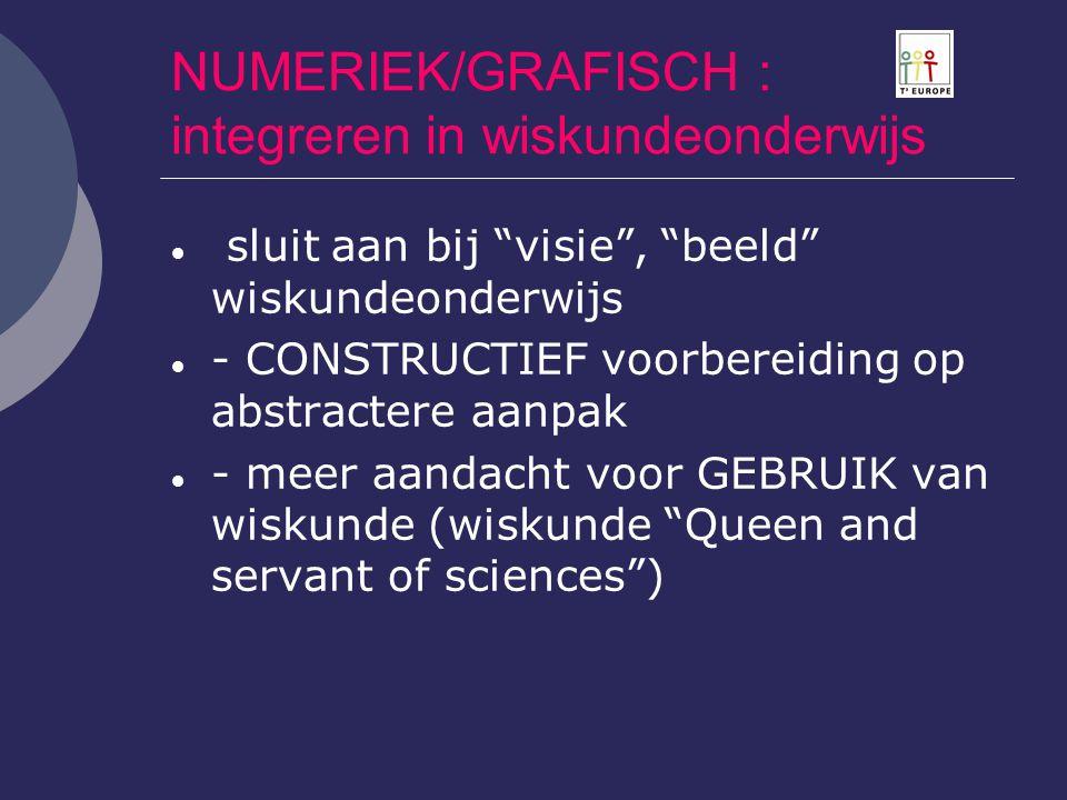 NUMERIEK/GRAFISCH : integreren in wiskundeonderwijs
