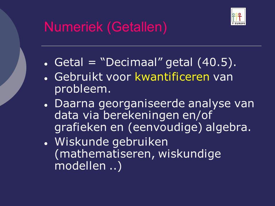 Numeriek (Getallen) Getal = Decimaal getal (40.5).