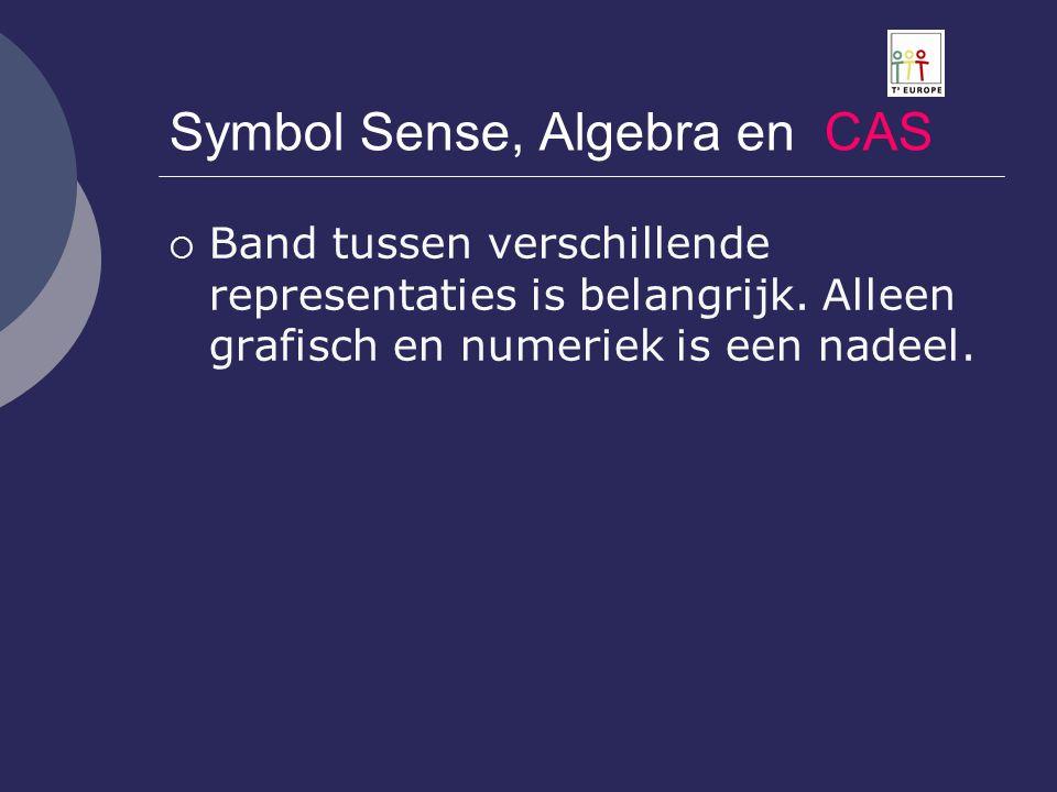 Symbol Sense, Algebra en CAS