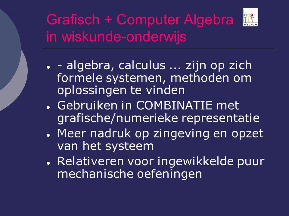 Grafisch + Computer Algebra in wiskunde-onderwijs
