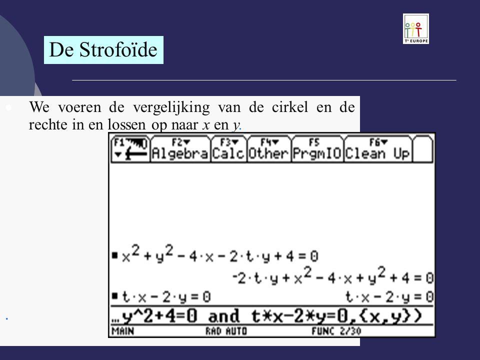 De Strofoïde We voeren de vergelijking van de cirkel en de rechte in en lossen op naar x en y. .
