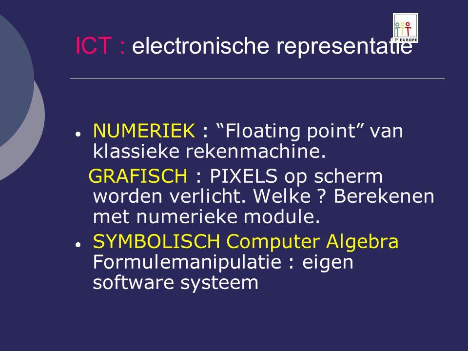 ICT : electronische representatie