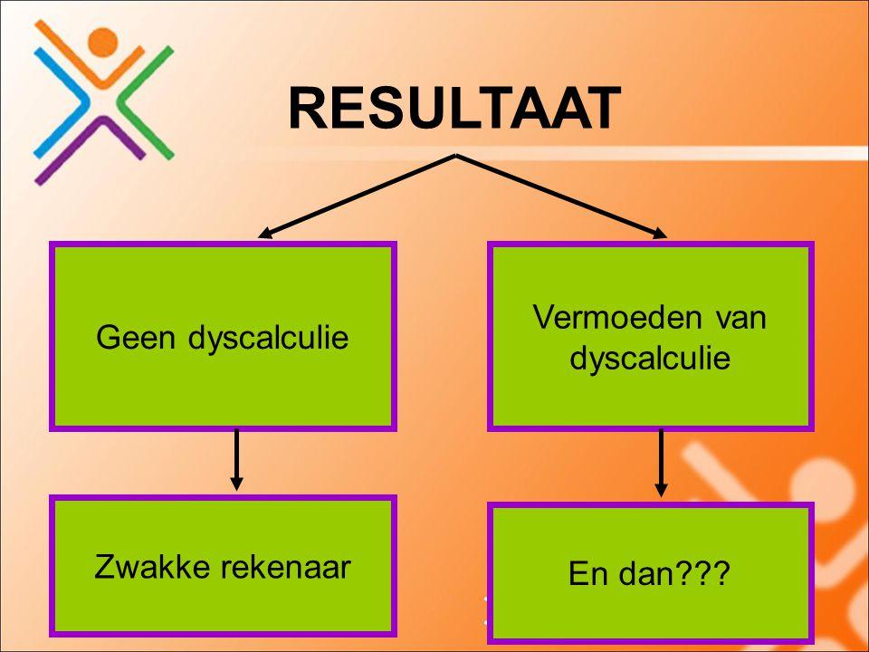 RESULTAAT Vermoeden van Geen dyscalculie dyscalculie Zwakke rekenaar