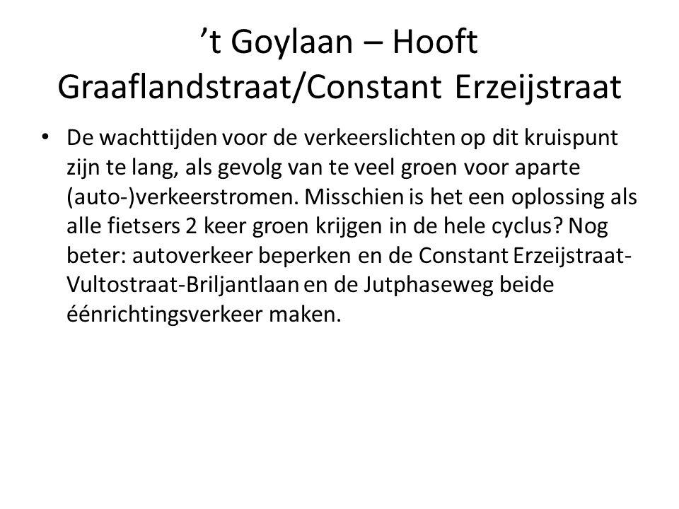 't Goylaan – Hooft Graaflandstraat/Constant Erzeijstraat