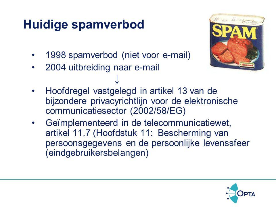 Huidige spamverbod ↓ 1998 spamverbod (niet voor e-mail)