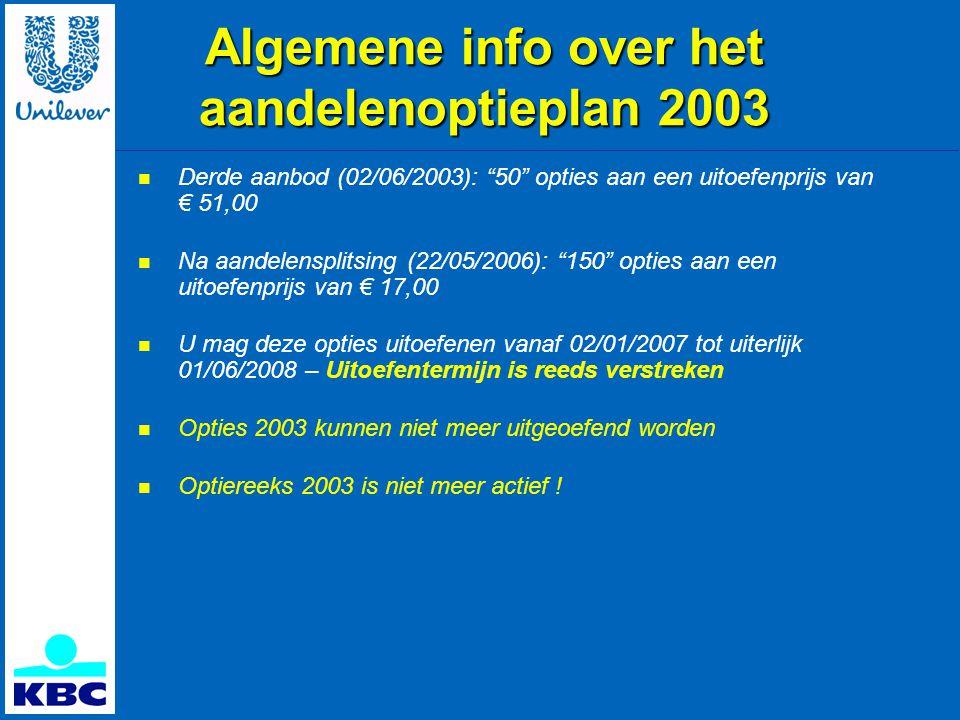 Algemene info over het aandelenoptieplan 2003