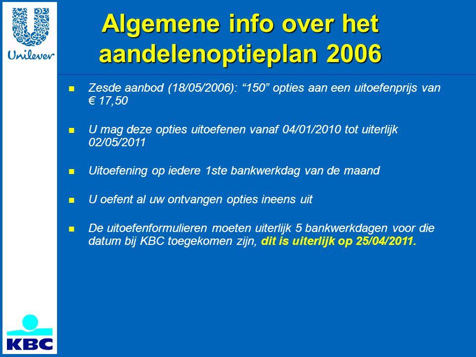 Algemene info over het aandelenoptieplan 2006
