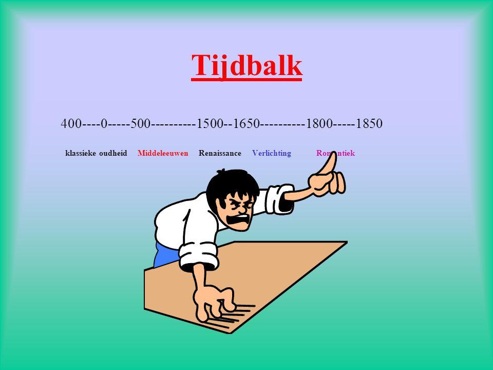 Tijdbalk 400----0-----500----------1500--1650----------1800-----1850.
