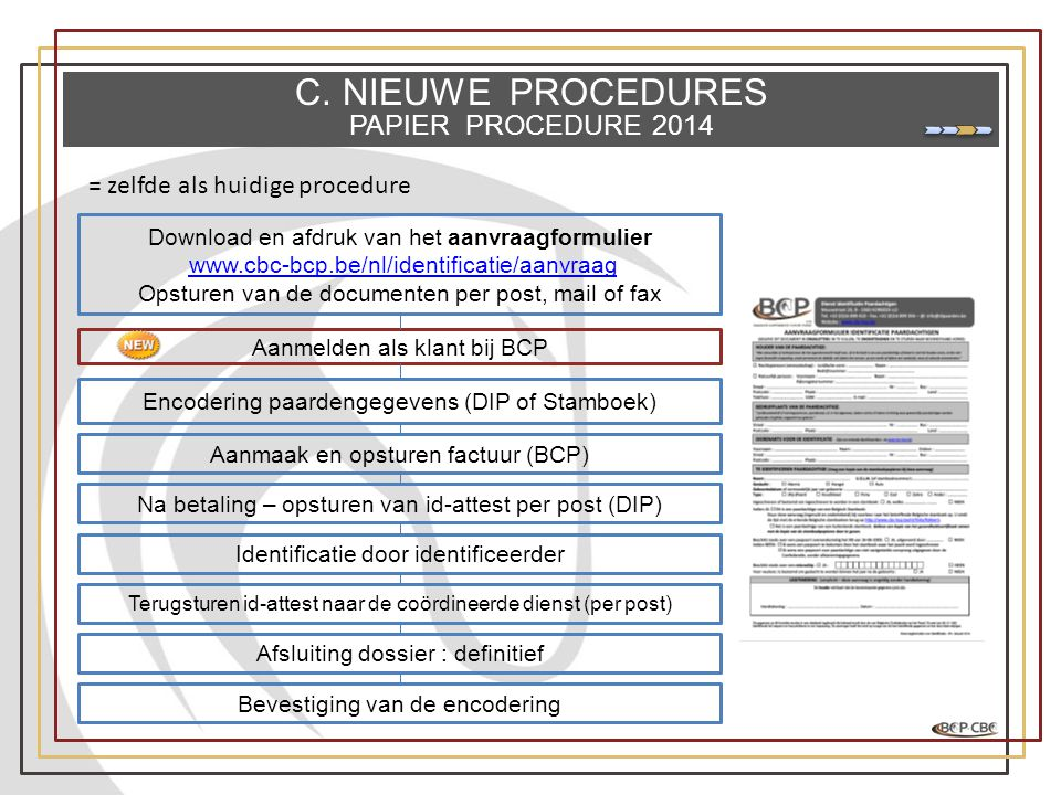 C. NIEUWE PROCEDURES PAPIER PROCEDURE 2014