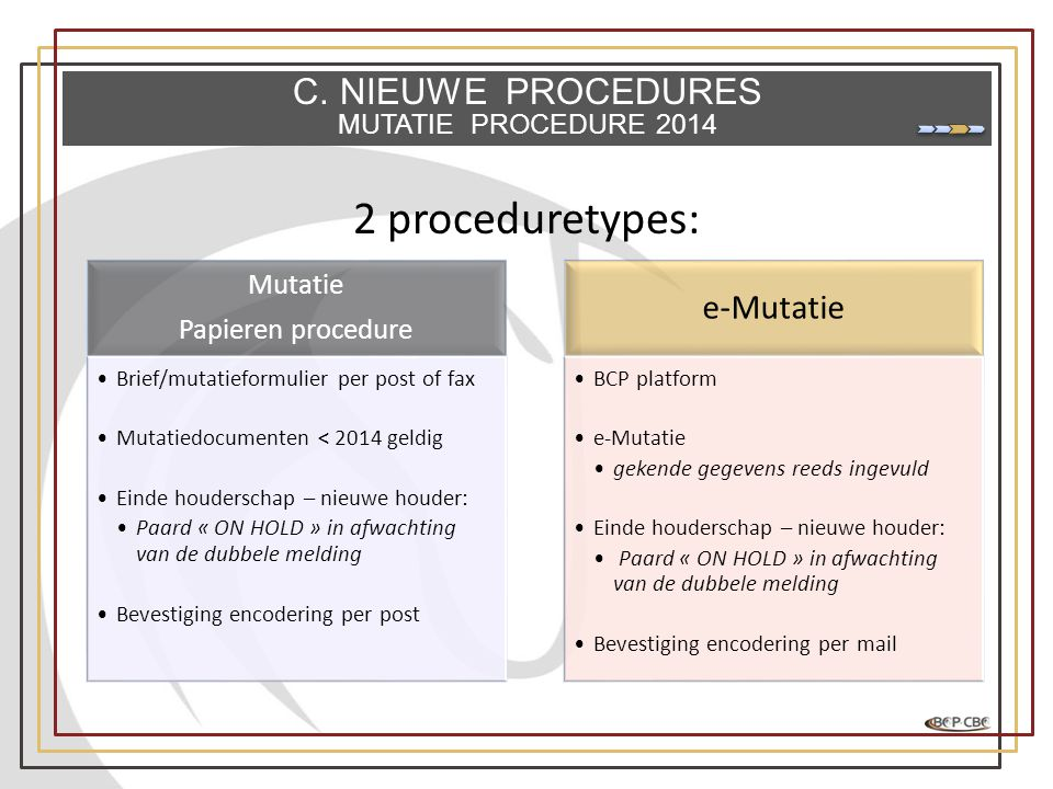 2 proceduretypes: C. NIEUWE PROCEDURES e-Mutatie Mutatie