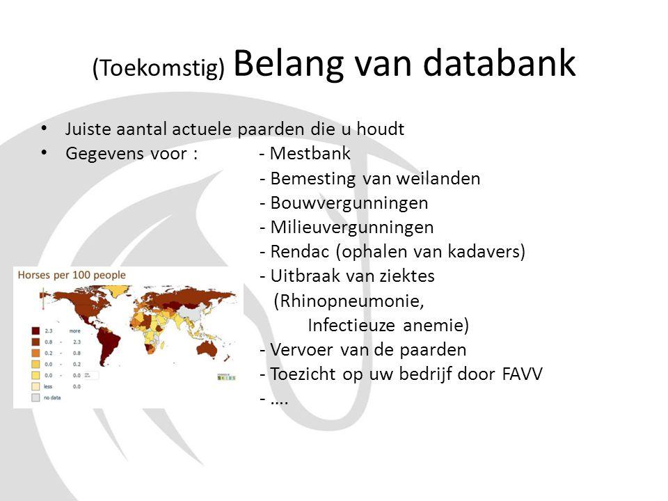(Toekomstig) Belang van databank