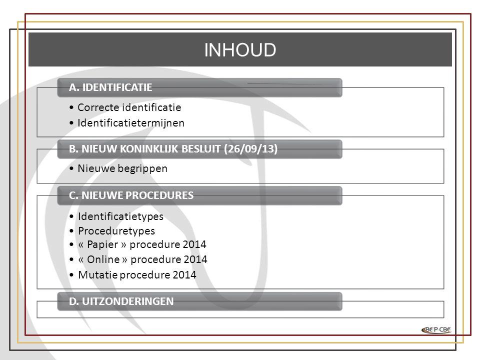 INHOUD Correcte identificatie Identificatietermijnen A. IDENTIFICATIE