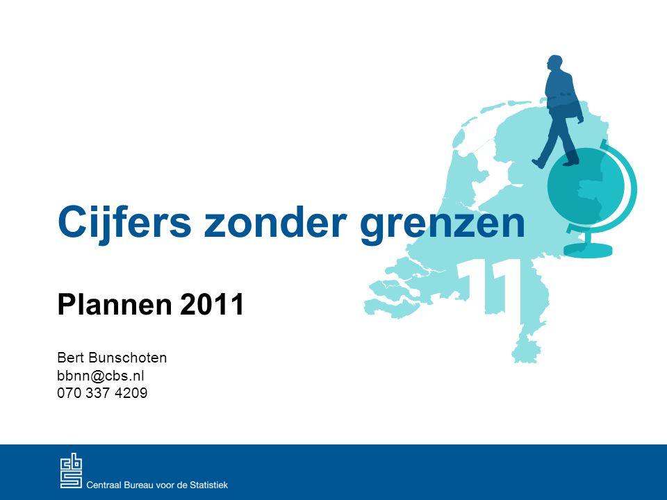 Presentatie Stand van zaken Plannen 2011