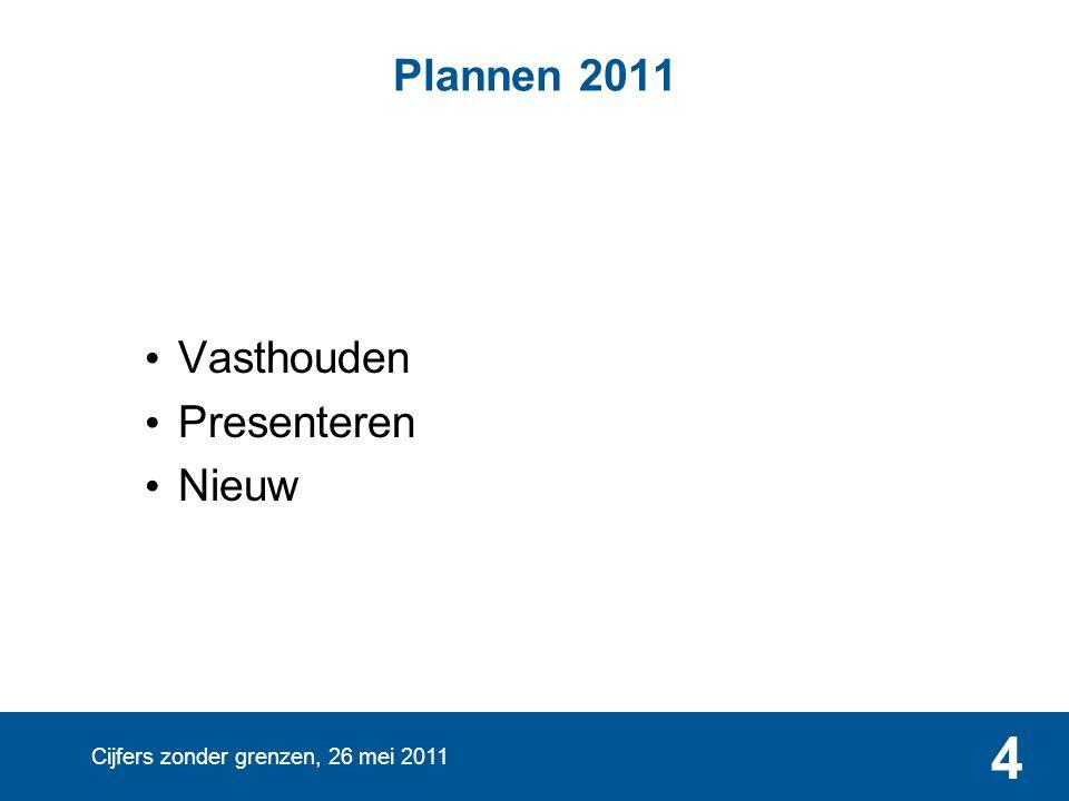 Plannen 2011 - Vasthouden Actualiseren
