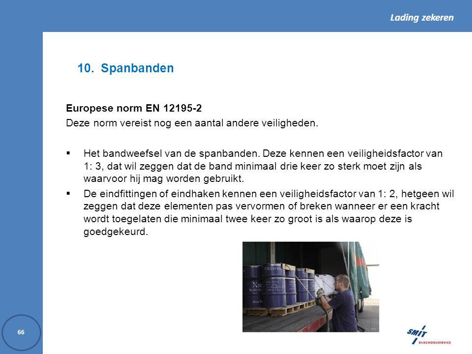 Spanbanden Europese norm EN 12195-2