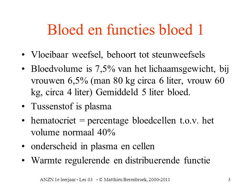 Bloed en functies bloed 1