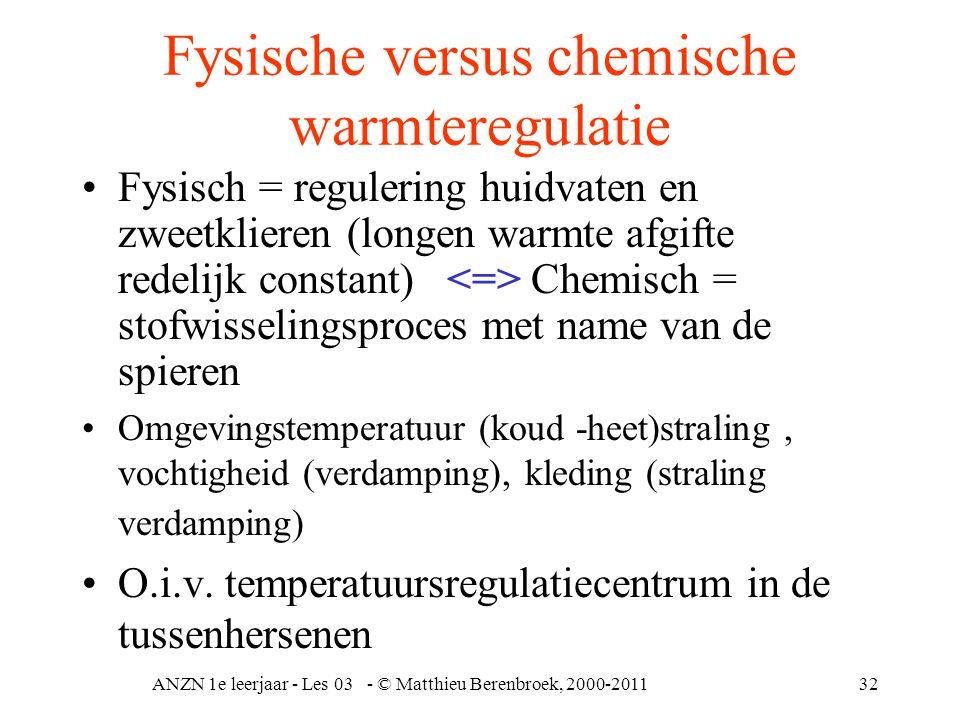 Fysische versus chemische warmteregulatie