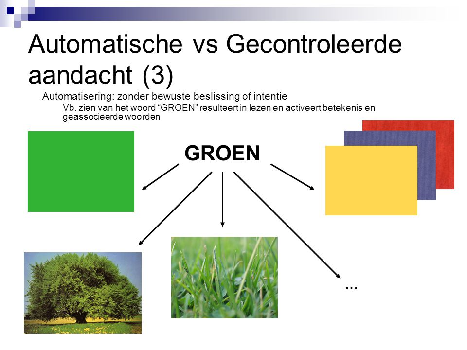 Automatische vs Gecontroleerde aandacht (3)