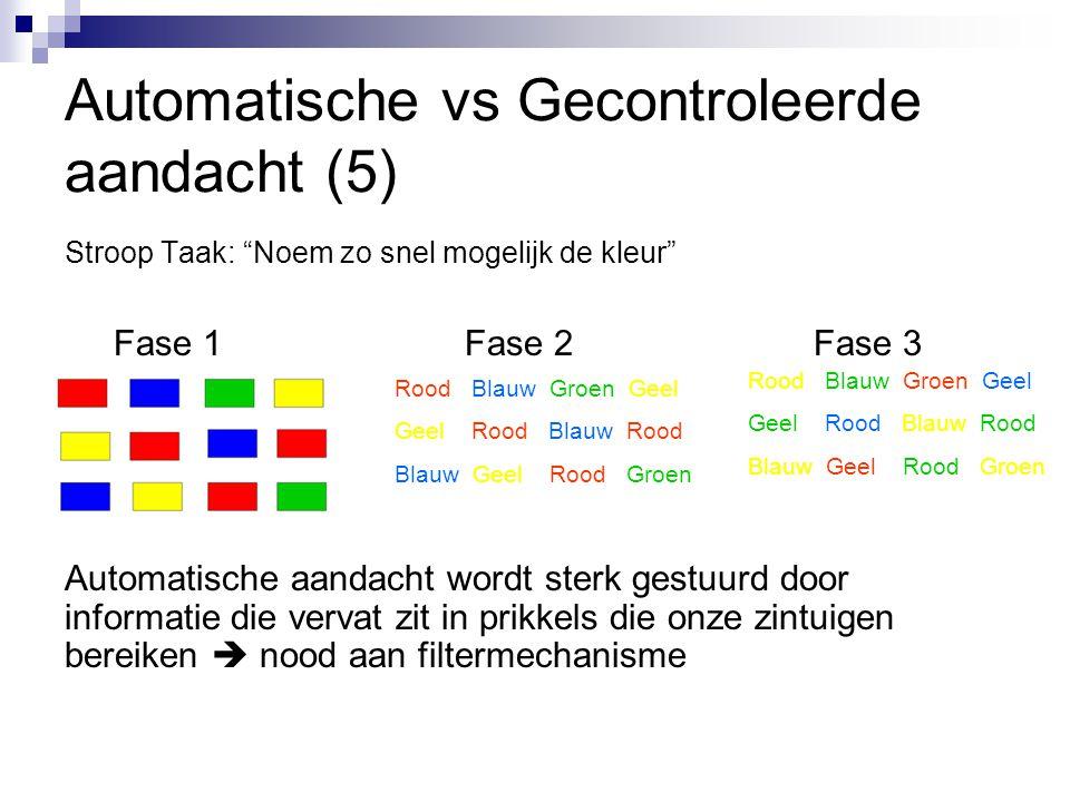 Automatische vs Gecontroleerde aandacht (5)
