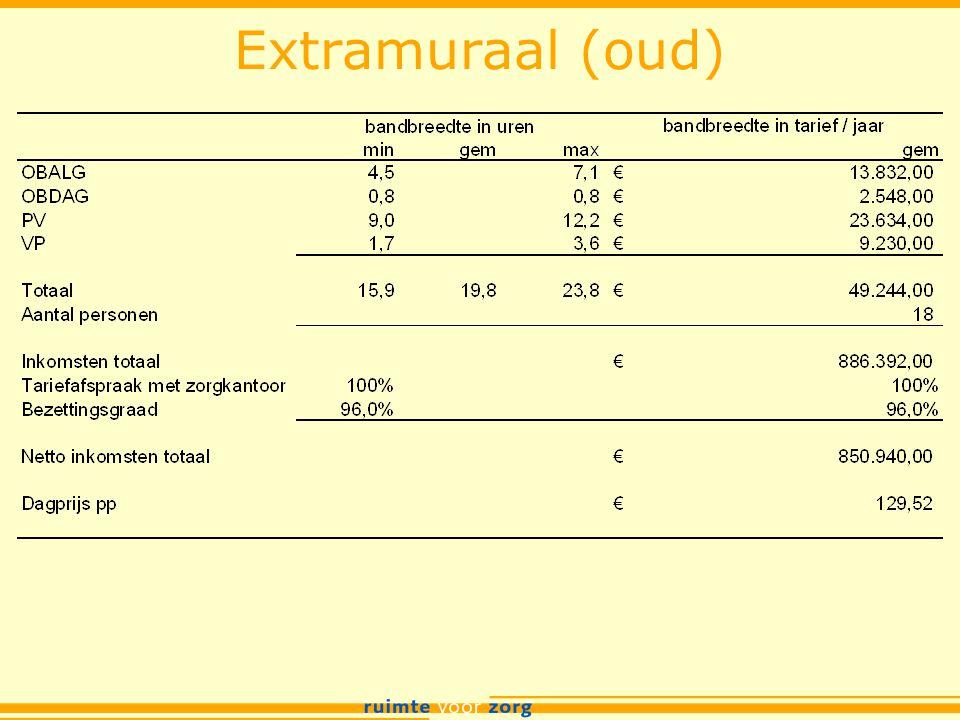Extramuraal (oud)