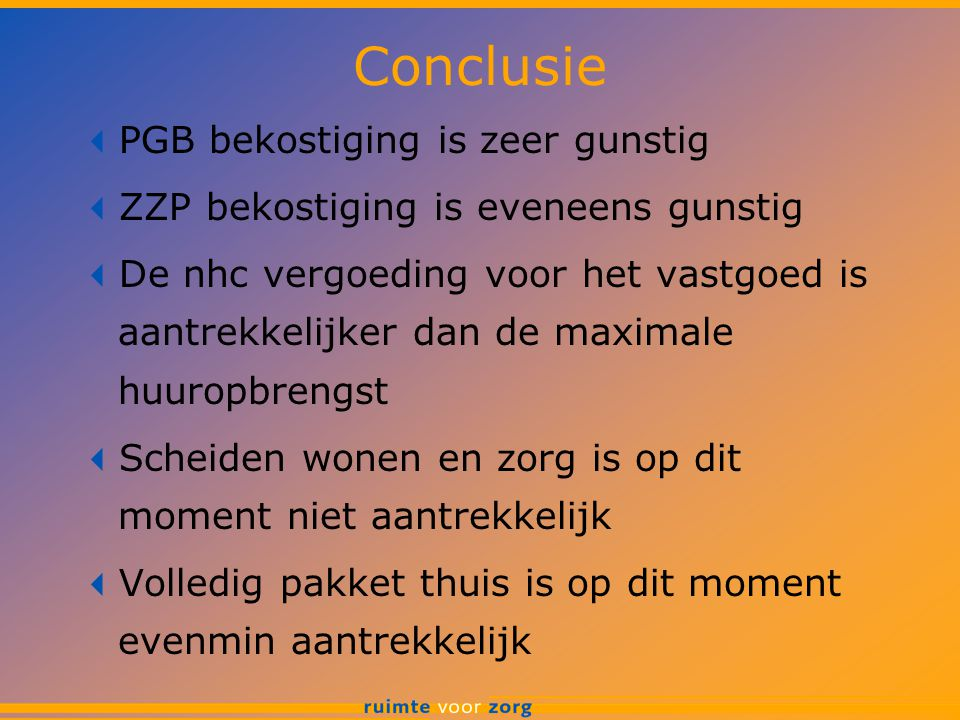 Conclusie PGB bekostiging is zeer gunstig